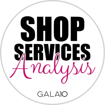 Online Shop Services: Future Growth Engine For Retailers?